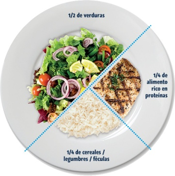 plato-saludable-77h2qk94hij0